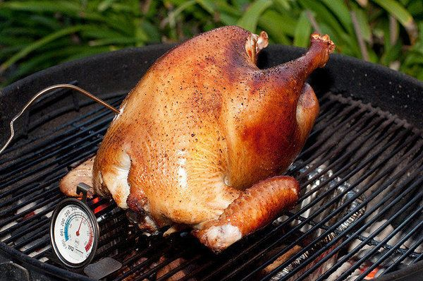 How Long To Cook A Turkey Per Pound Rotisserie Turkey