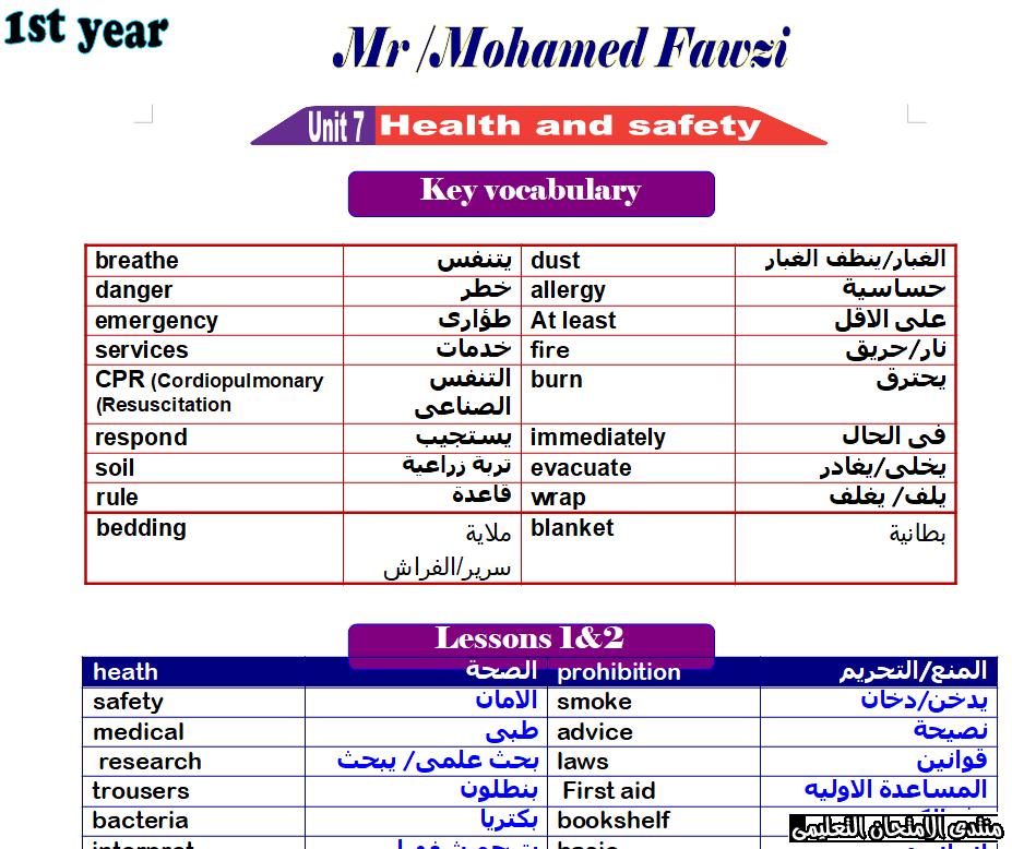 مذكرة مستر محمد فوزي في الانجليزي لأولي ثانوي الترم الثاني Health And Safety Health Allergies