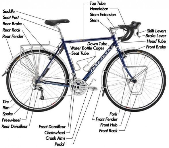 diagram of the basic parts of a touring bicycle   bicycling ...