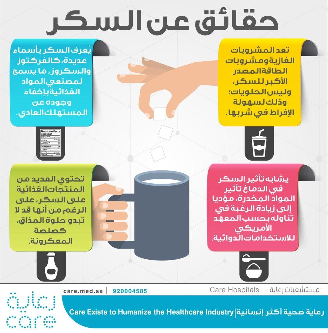 حقائق عن السكر رعاية صحية أكثر إنسانية الرعاية هدفنا صحة Care طب صحة انفوجرافيك السعودية الرياض رعاية Care Saudi Instagram Posts Care Medical