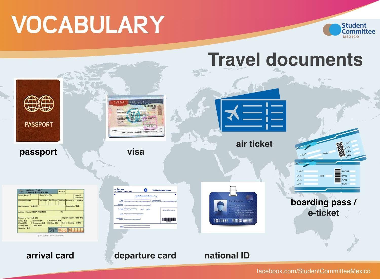 Vocabulary Travel Documents