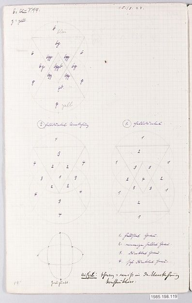 Margarete Willers BAUHAUS ARCHIVE Grids and Graph Papers - petition sign up sheet template