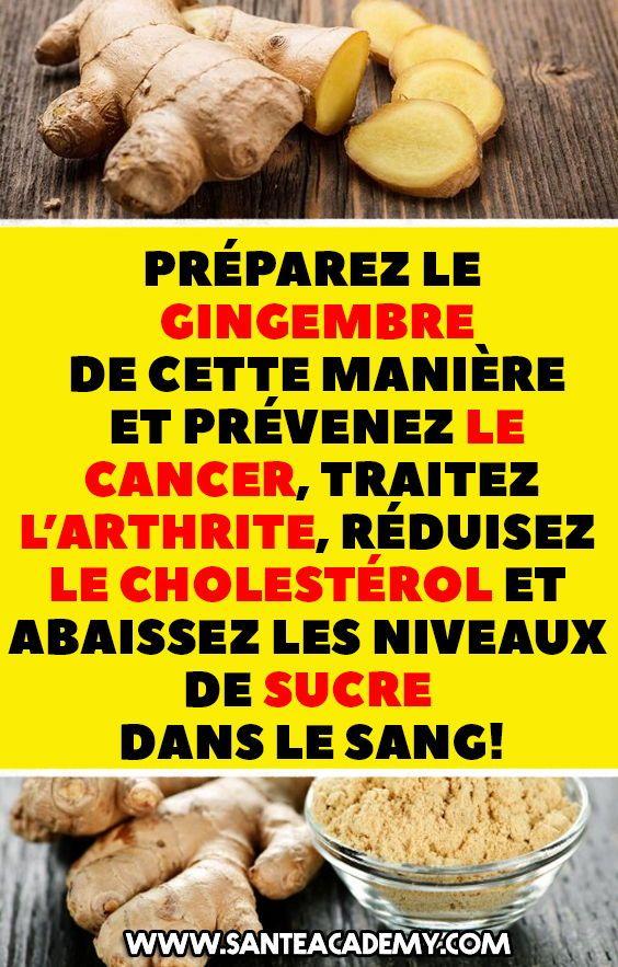 gingembre et cholestérol
