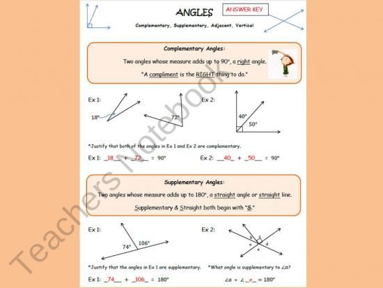 Angles complementary supplementary vertical adjacent from math in the middle grades on teachersnotebook pages also rh co pinterest