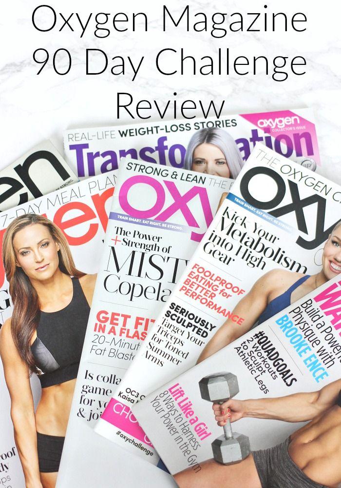 Body Image Issues And Self Esteem Confidence Gymshark Leggings