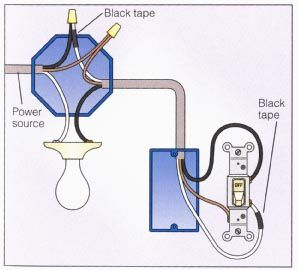 power at light 2 way switch wiring diagram rafmagn in. Black Bedroom Furniture Sets. Home Design Ideas