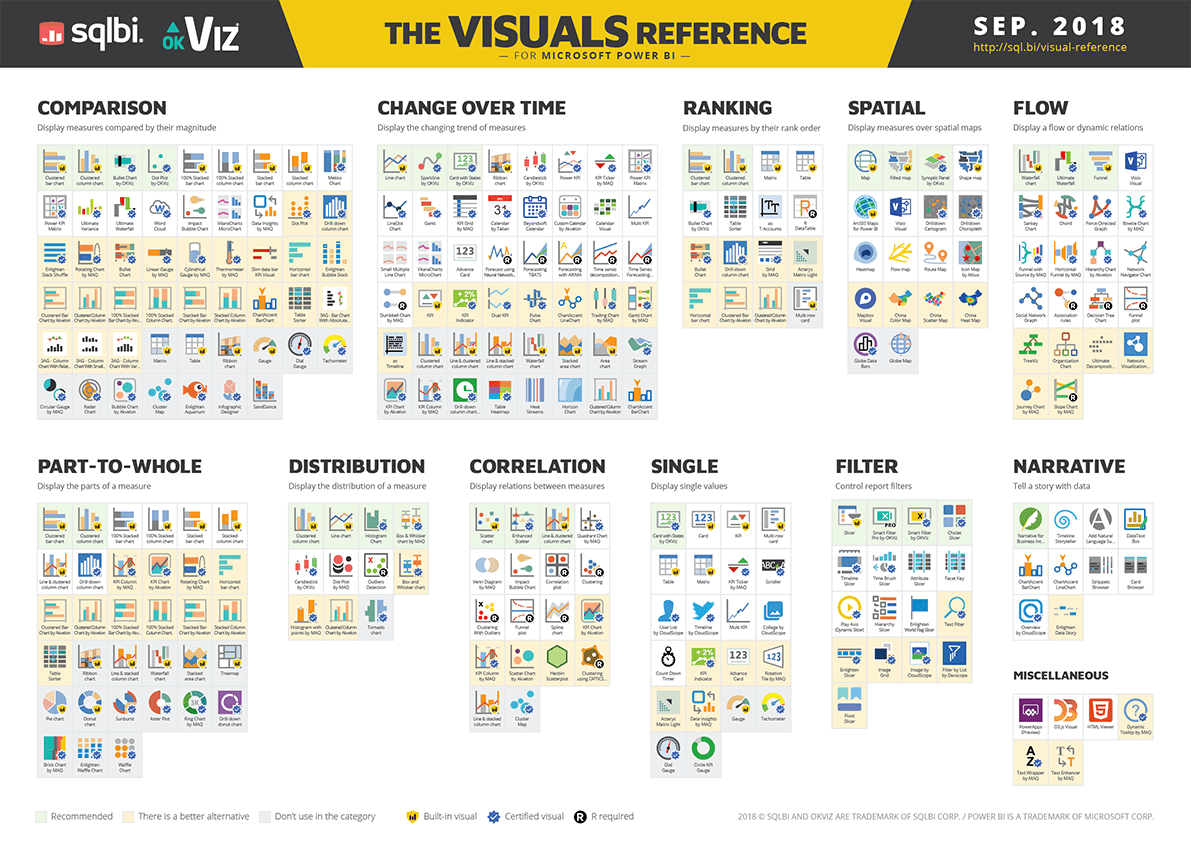 20 Free Visualization Cheat Sheets For Every Data