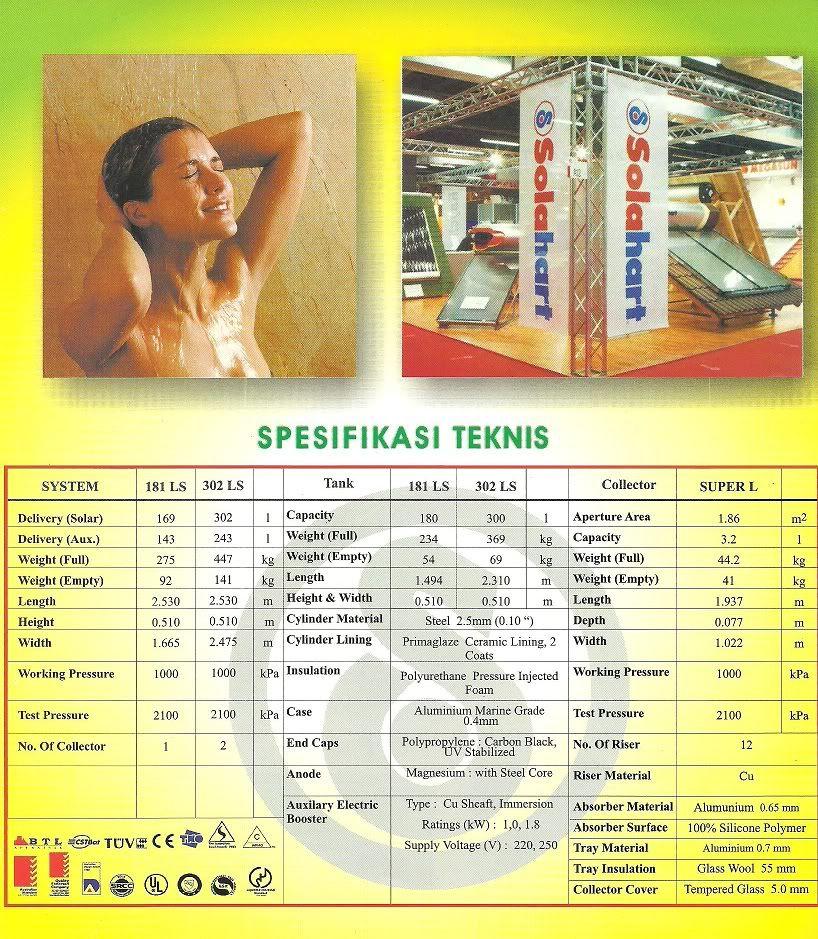 SERVICE SOLAHART 081284559855 Service Solahart.Cv.Harda