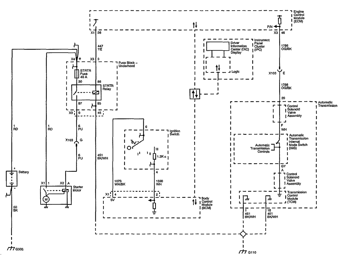 Wiring Diagram Satum