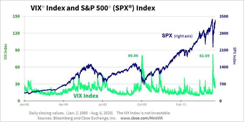 99 S P Dow Jones Indices Overview Linkedin Dow Jones Index Dow Jones Dow