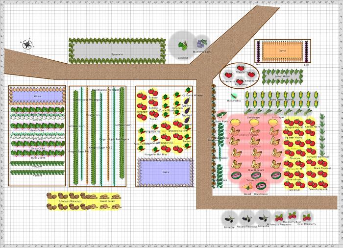 Garden Plan For Vegetables That Grow In Partial Shade In 2020 Vegetable Garden Planner Garden Planning Garden Planner