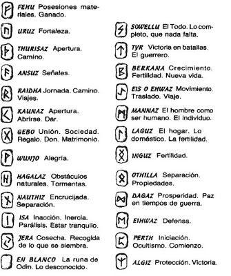 Simbolos Celtas Significado Tatuajes Ink Runas Nórdicas Runas