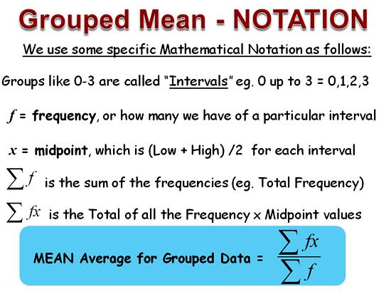 Statistics Mean Median And Mode For Grouped Data The Ultimate