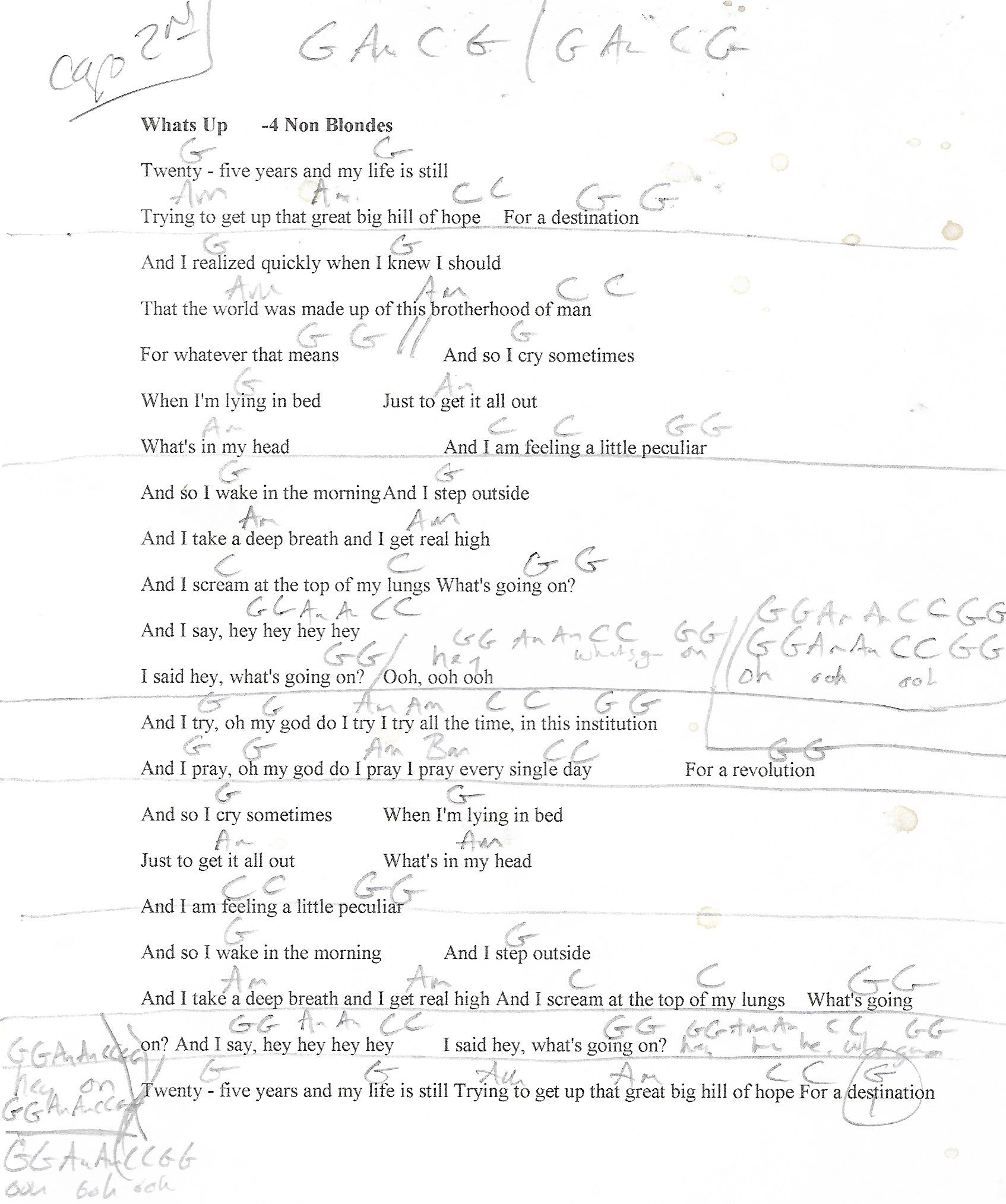 A Thousand Years Christina Perri Capo 3rd Guitar Chord Chart