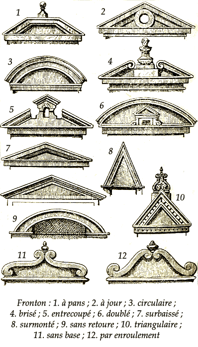 Frontons Fronton Arquitectura Wikipedia La Enciclopedia Libre Arquitectura Dibujo Arquitectonico Del Paisaje Arquitectonico