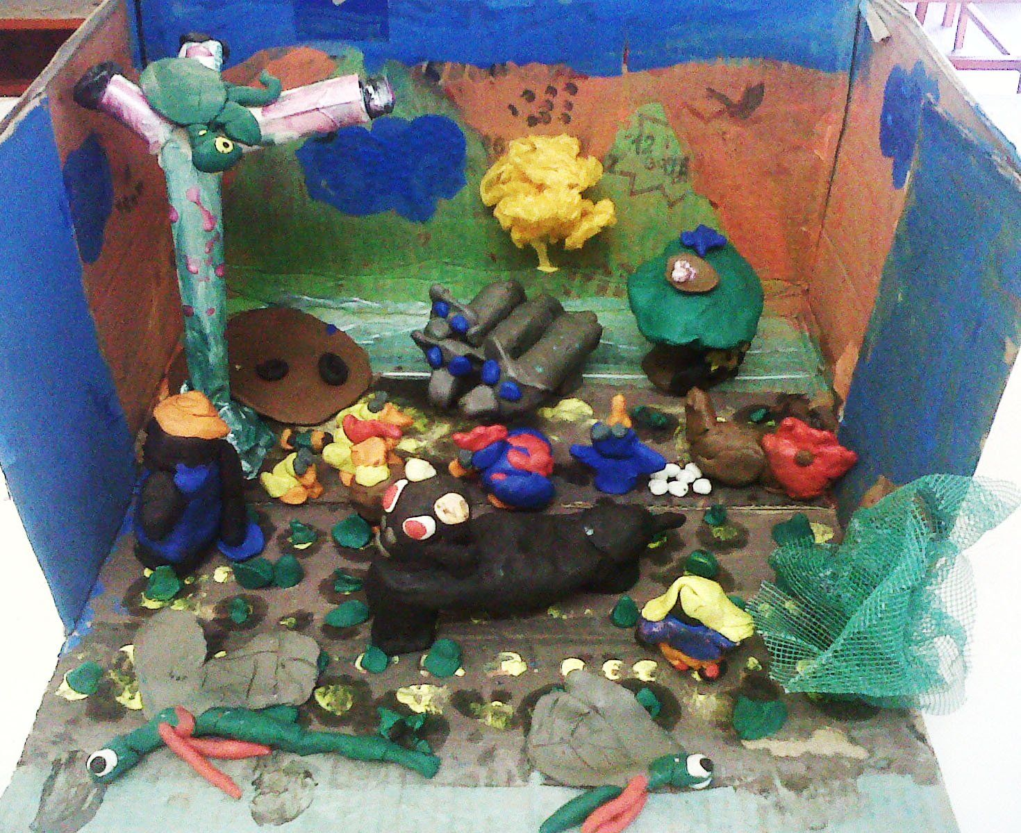 The Diorama Unit Are Lessons Using Dioramas Students