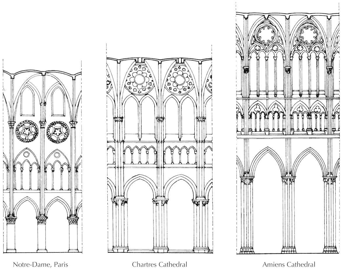 Gothic Cathedral Of Notre Dame Paris Chartres And Amiens