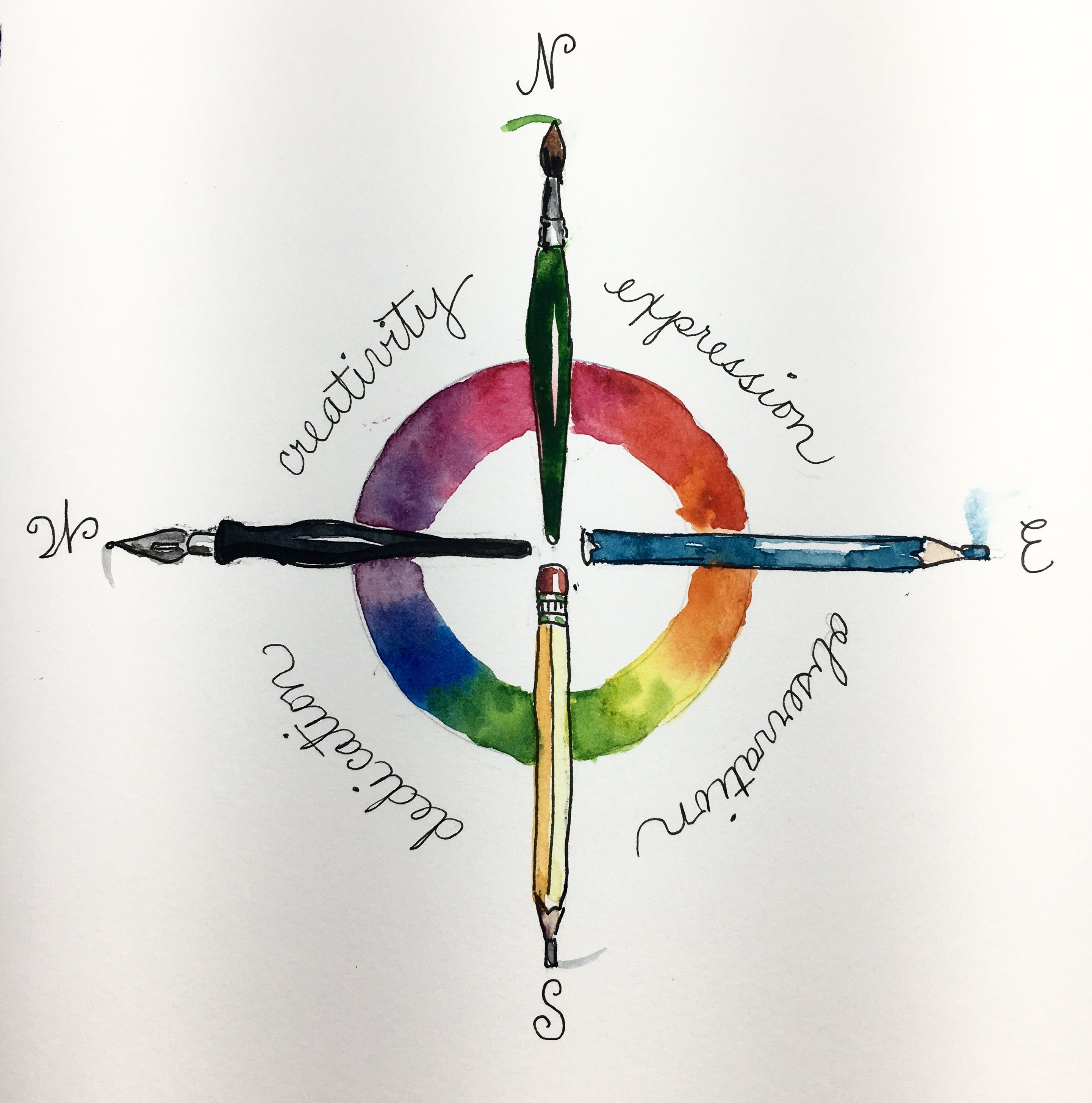 Nate Compass Rose