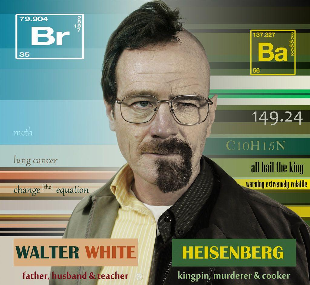 Walter White Heisenberg Breaking Bad Mejores Series Y