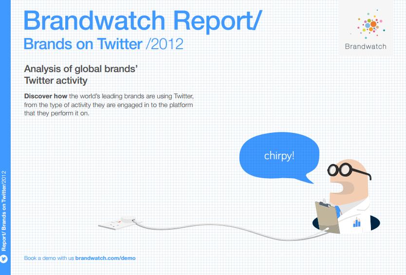 Twitter raport :)