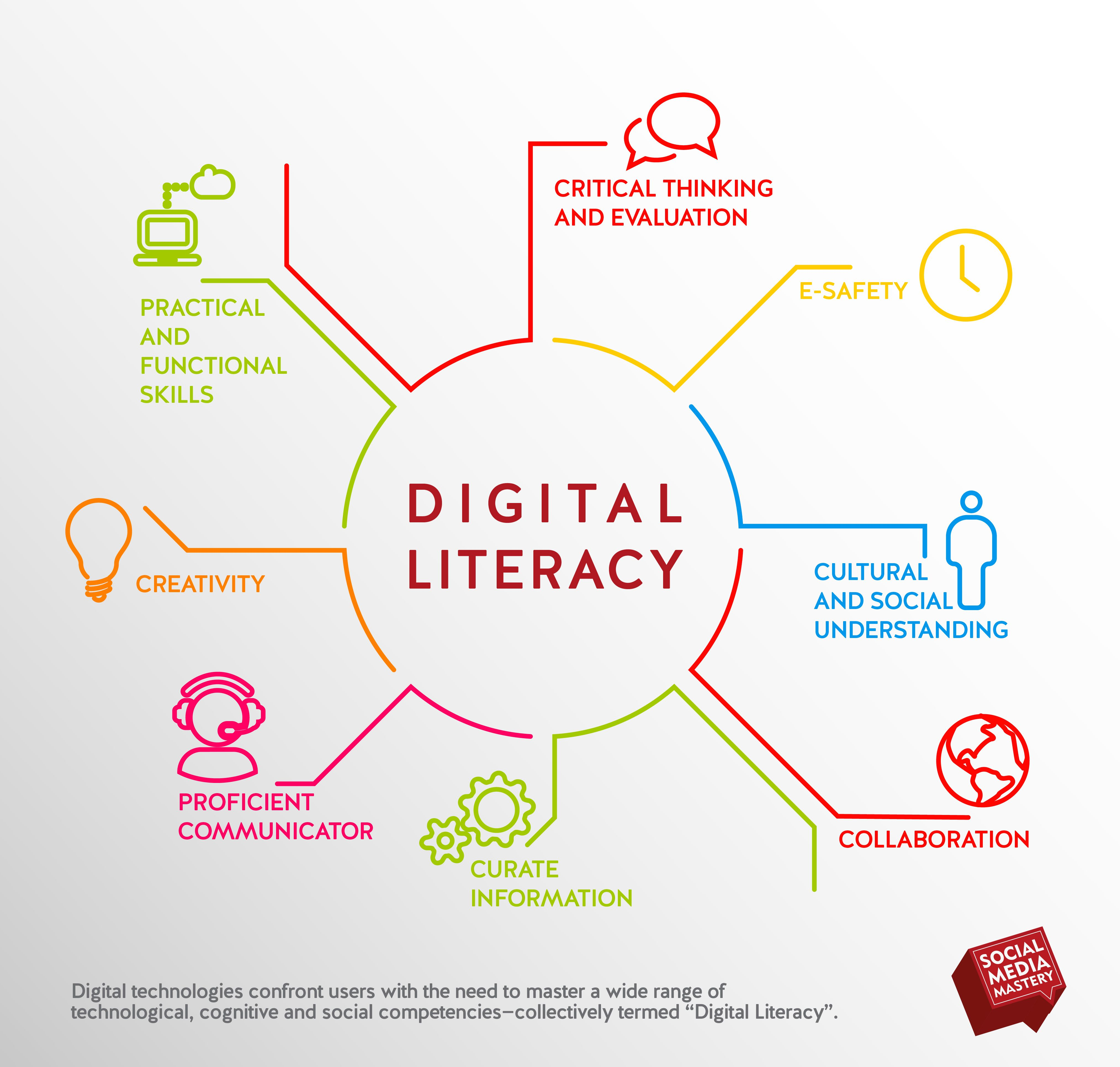 Digital Literacy Lessons Tes Teach Ideas For Digital Literacy