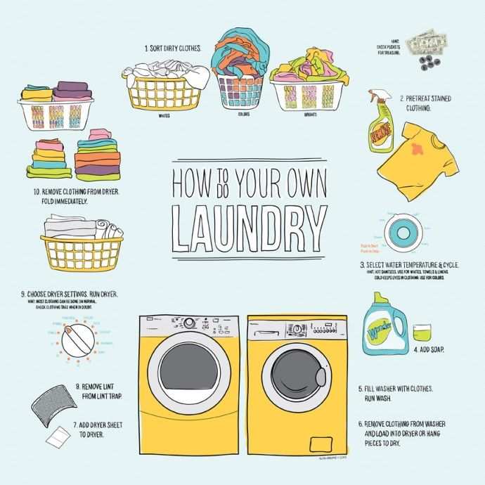 6 Tips On How To Get Ready For College Laundry Signs Laundry