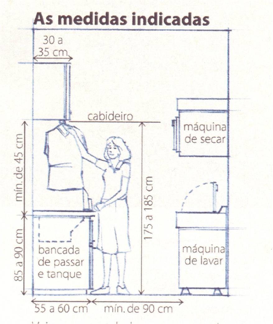 Medidas e padr es lavanderia 2 medidas ergonomia for Arquitectura de interiores a distancia