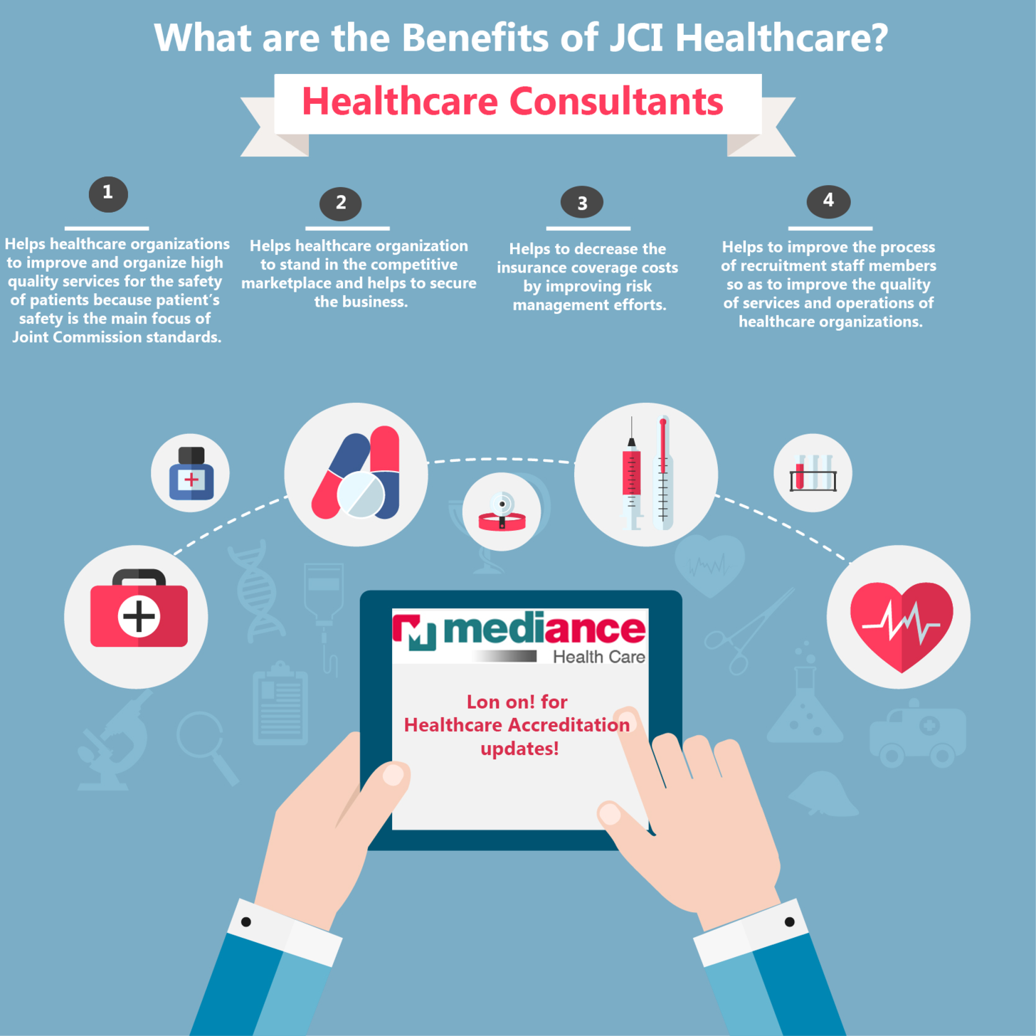 Benefits Of Jci For A Healthcare Accreditation Programs Infographic Health Health Care Infographic