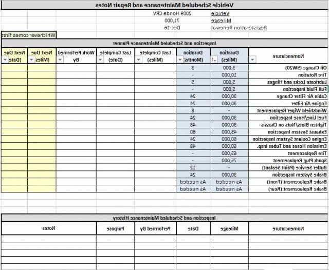 2007 Honda Accord Maintenance Schedule