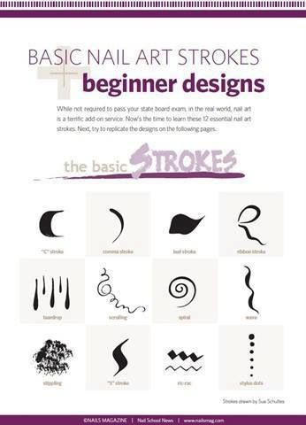 Basic brush strokes