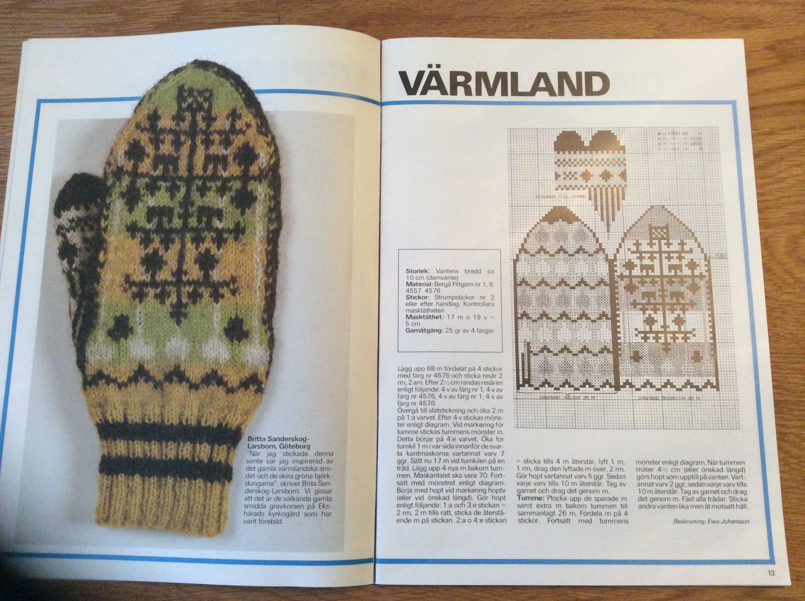 Varmland sweden mittens knitting mittens and gloves varmland sweden mittens knitting bankloansurffo Gallery