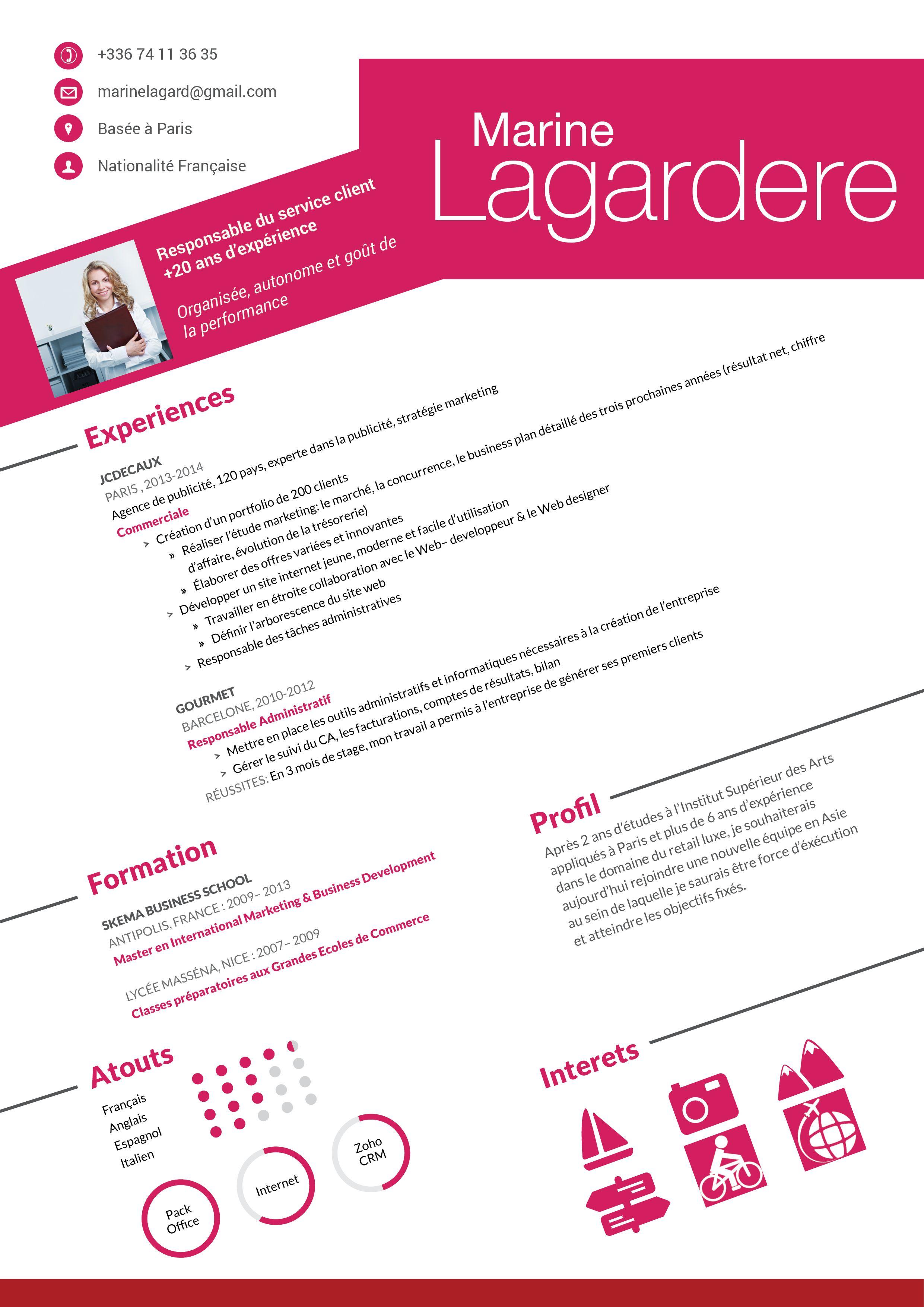 CV moderne Spontané Cv moderne, Nationalité française