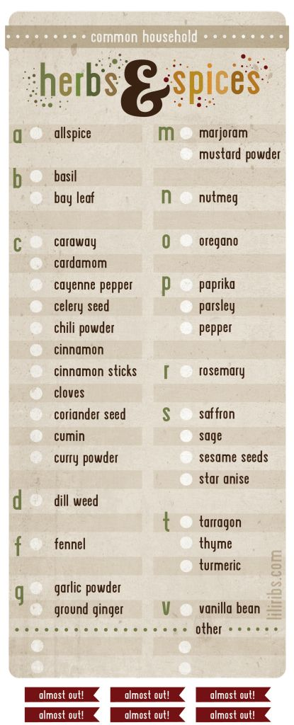 Herbs and Spices Inventory Checklist to hang inside your pantry - inventory list