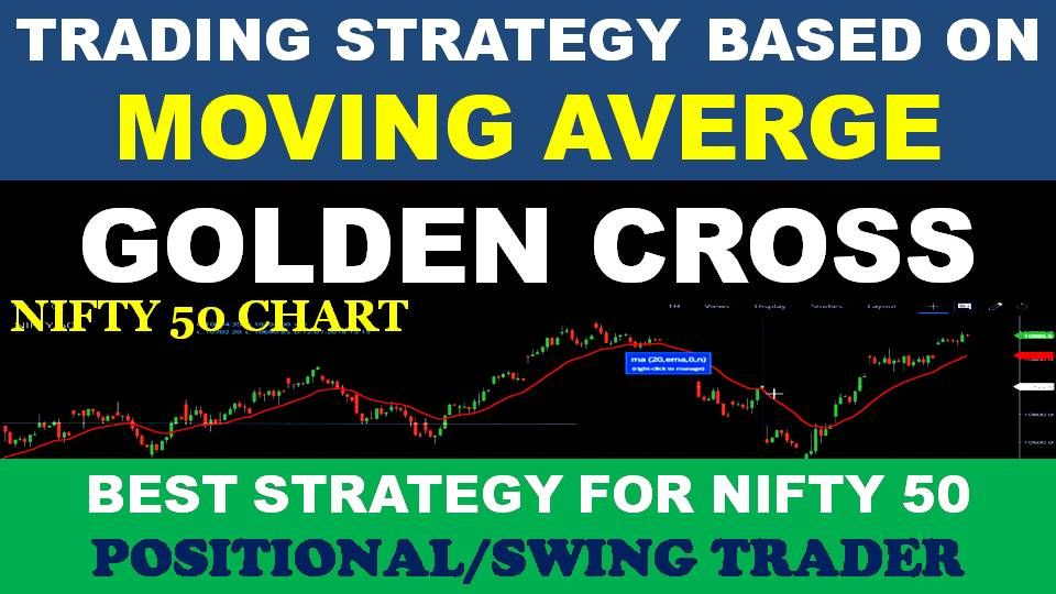 In This Video We Discussed The Golden Cross Trading Strategy As