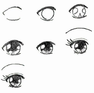 Comment Dessiner Une Yeux How To Draw Anime Eyes Eye Drawing Lips Drawing