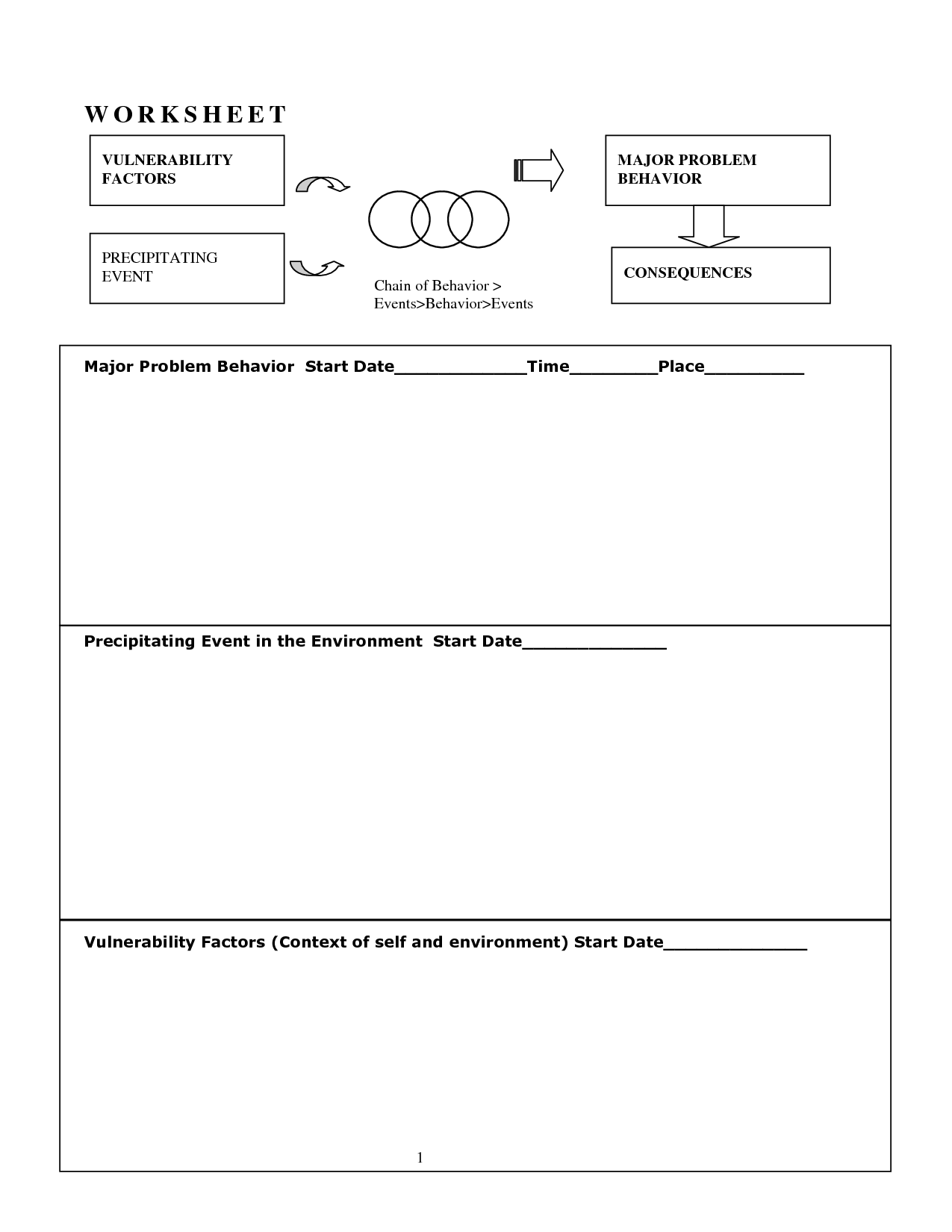 Uncategorized Worksheet Templates 2 photo of 5 for behavioral chain analysis worksheet templates templates