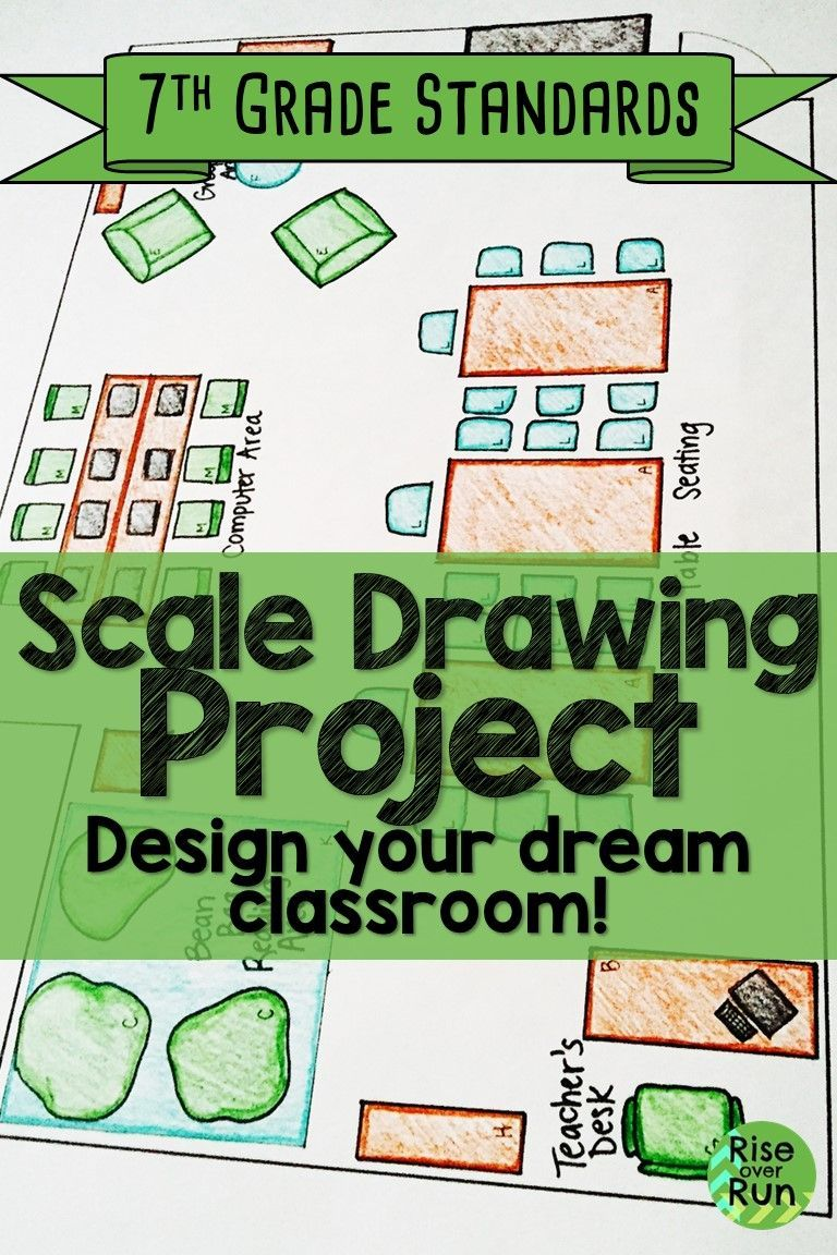 Students Explore Scale Drawings And Surface Area In This Engaging Project With An Imaginary Class Math Projects Middle School 7th Grade Math Middle School Math [ 1152 x 768 Pixel ]