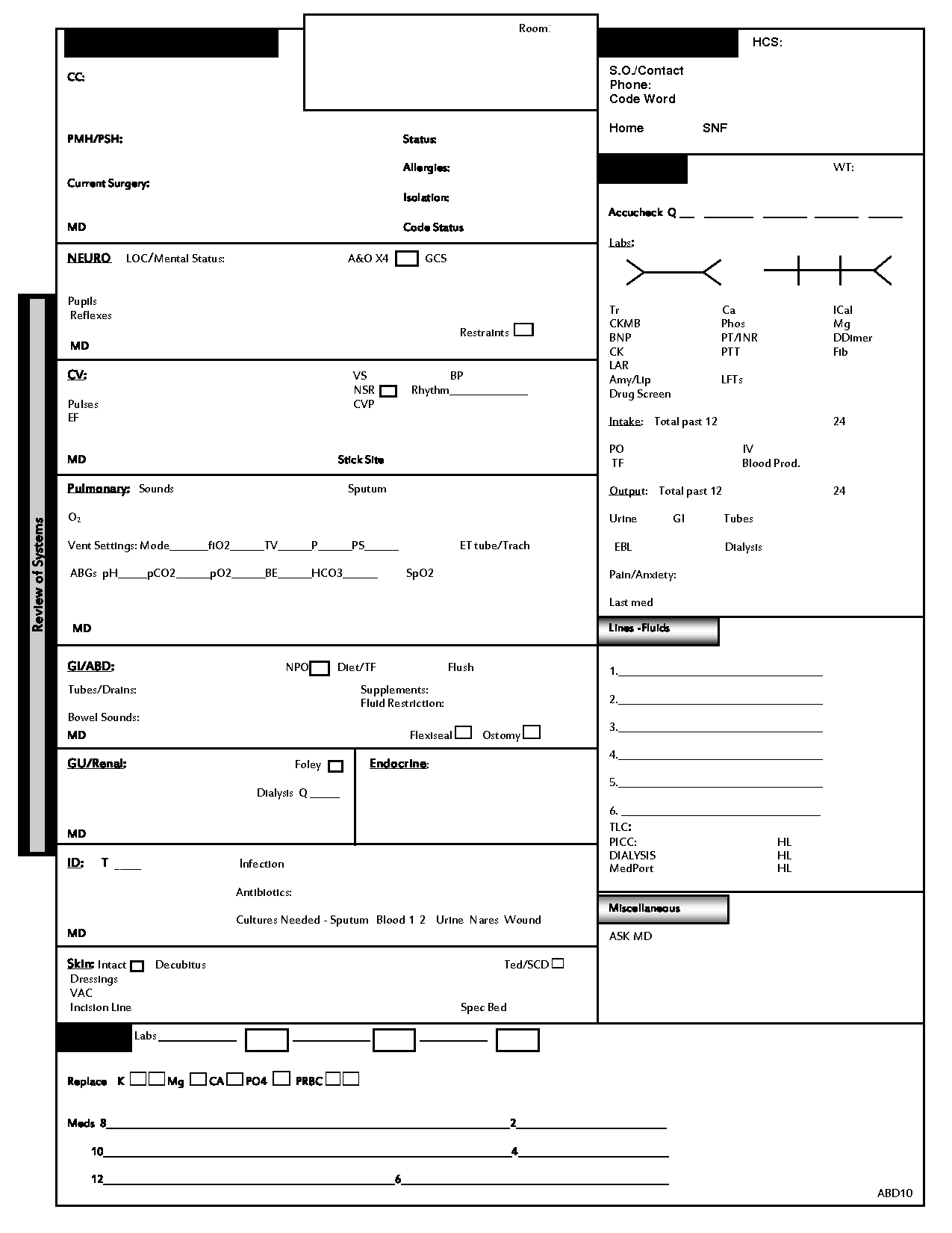 Icu Nurse Report Sheet Template