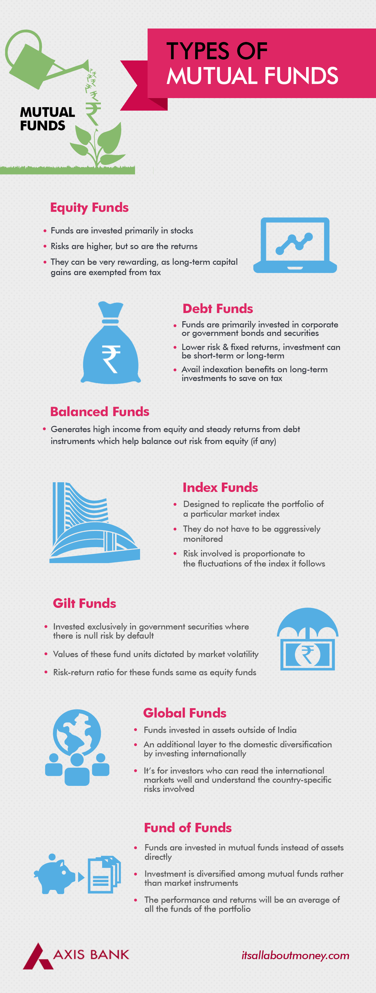 Infographics On Different Types Of Mutual Funds Finance Investing Mutuals Funds Investment Tips