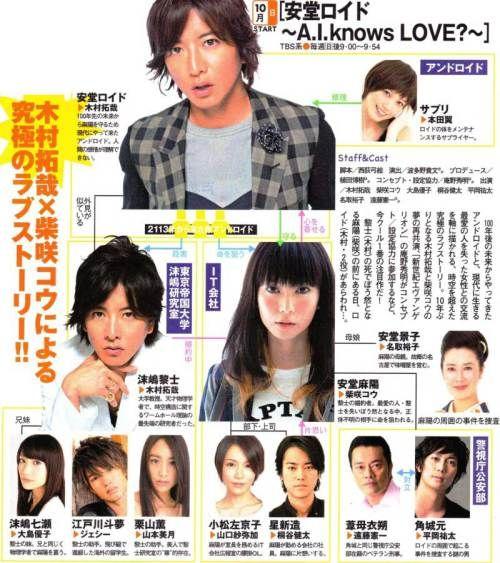 TBS日曜劇場「安堂ロイド」第1話キャスト、あらすじ、ジャニーズ