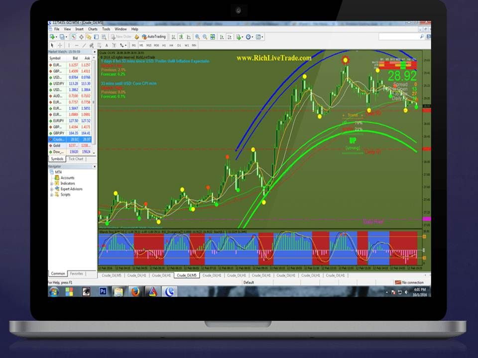 If You Want To Take Service Of Rich Live Trade Automatic Buy Sell