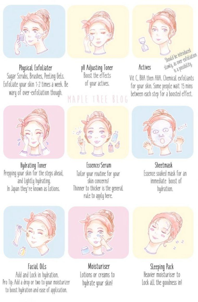 Skincare Exchange Reddit Before Skincare Routine Lush Skincare Routine Combination Skin Skin Care Routine Steps Simple Skincare Korean Skincare Routine