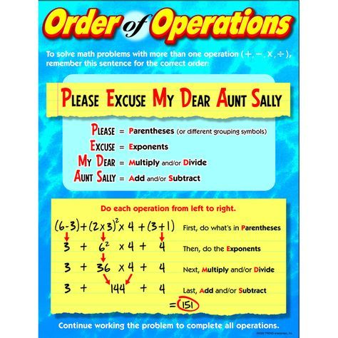 Chart order of operations gr 4-8 | Math skills, Math and Chart