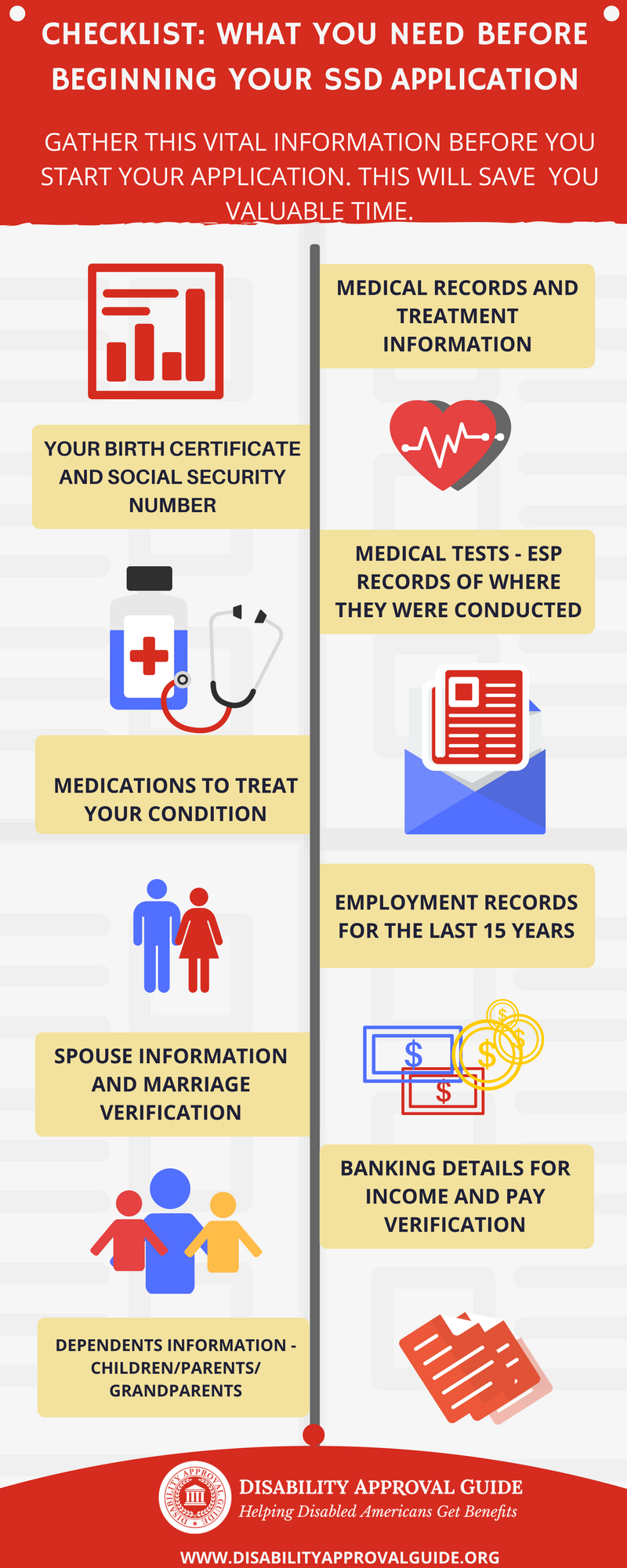 How to Apply for Social Security Disability Benefits | Social