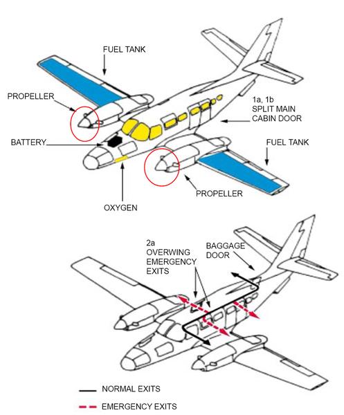 reims cessna f406 handling instructions