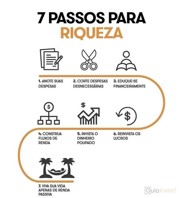 #AQUI Ideias para o passo 4 - Clique no pin