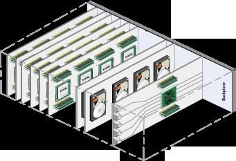 Server by ARM A15 processor