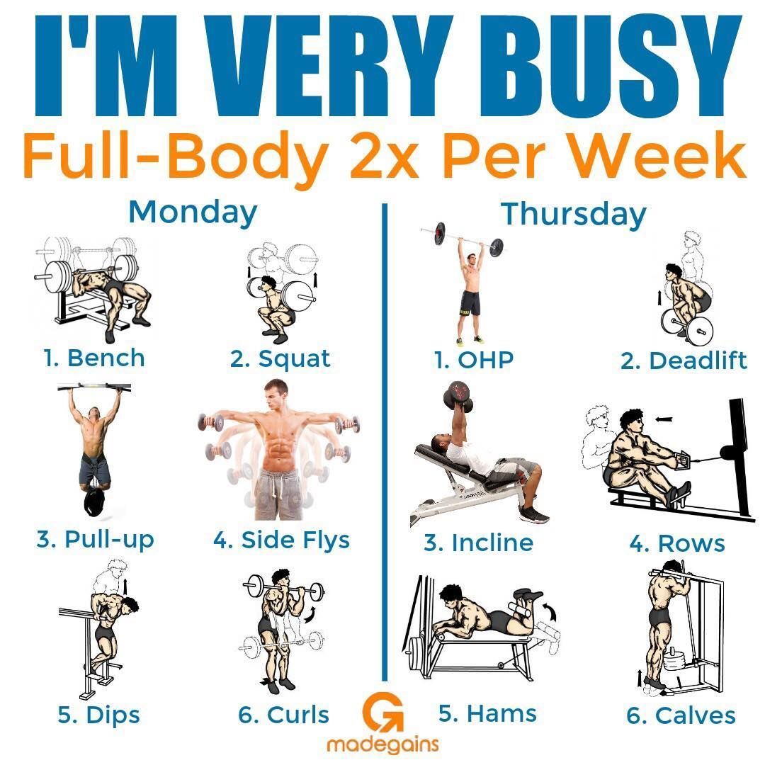 Complete Workout Using The Simplicity Of Only Your Bodyweight Gymguider Com Workout Plan Gym Fitness Body Full Body Workout