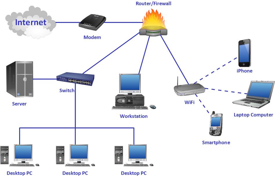 2a076ea141755e01eb8c19cb7b30d561 computer system computer networking pinterest computer