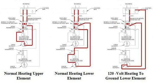 29 Wiring Diagram For Electric Water Heater Http Bookingritzcarlton Info Wiring Diagram F Electric Water Heater Water Heater Installation Baseboard Heater